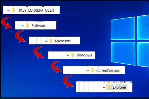 Windows Registry Edit Menus