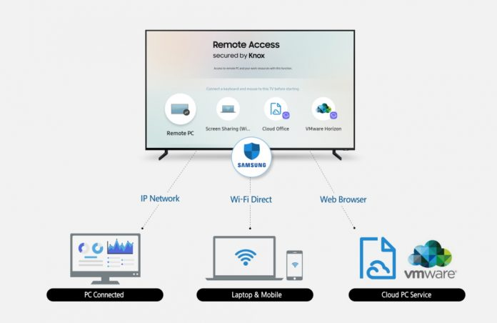 Samsung intros Remote Access for smart TVs