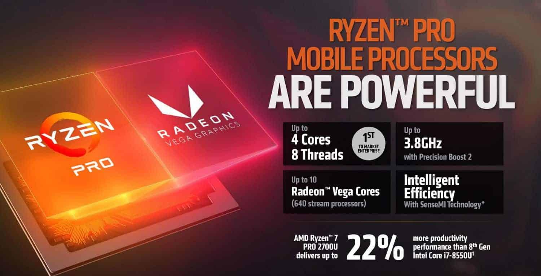 AMD Ryzen Pro Mobile