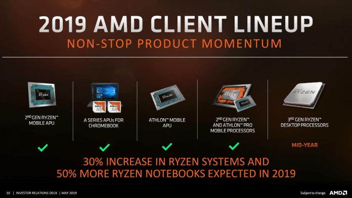 AMD Ryzen 3000 CPUs