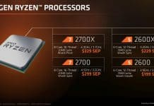 2nd-gen AMD Ryzen CPUs