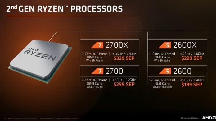 2nd-gen AMD Ryzen CPUs