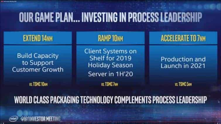 Intel is going for 7nm process nodes