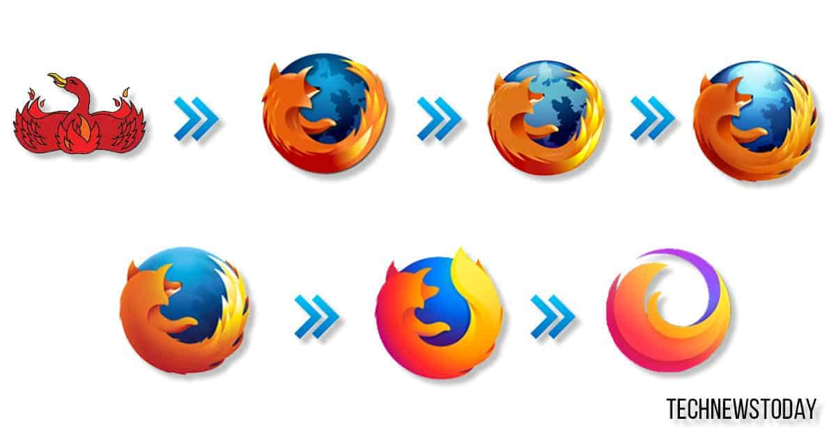 Evolution Of Mozilla Firefox
