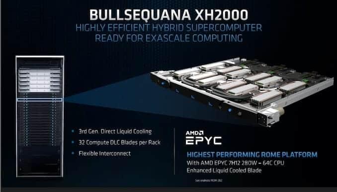 AMD EPYC 7H12 CPU 1