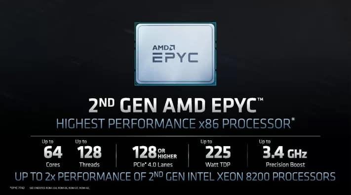 AMD EPYC 7H12 CPU 2