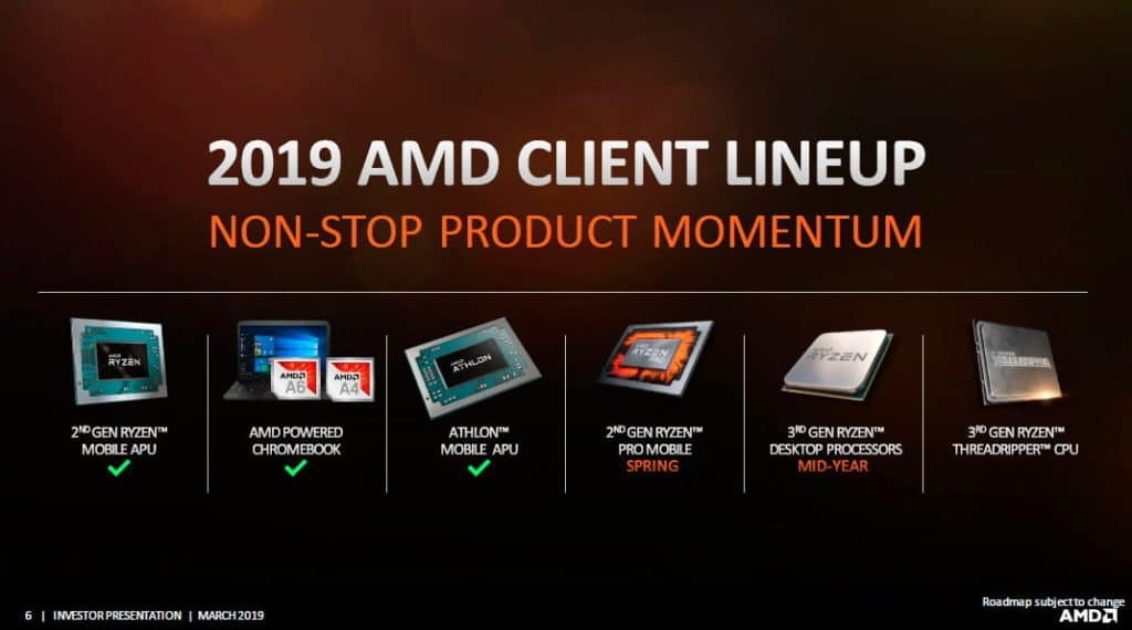 AMD Ryzen Threadripper 3000 1