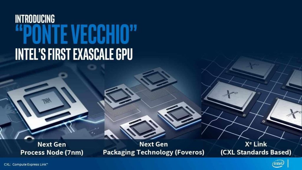 Intel Xe Graphics Card 1