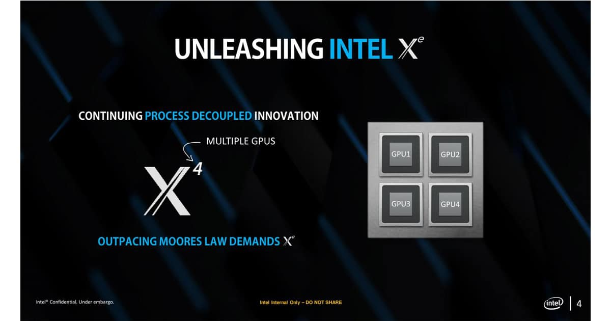 Intel Xe breakdown