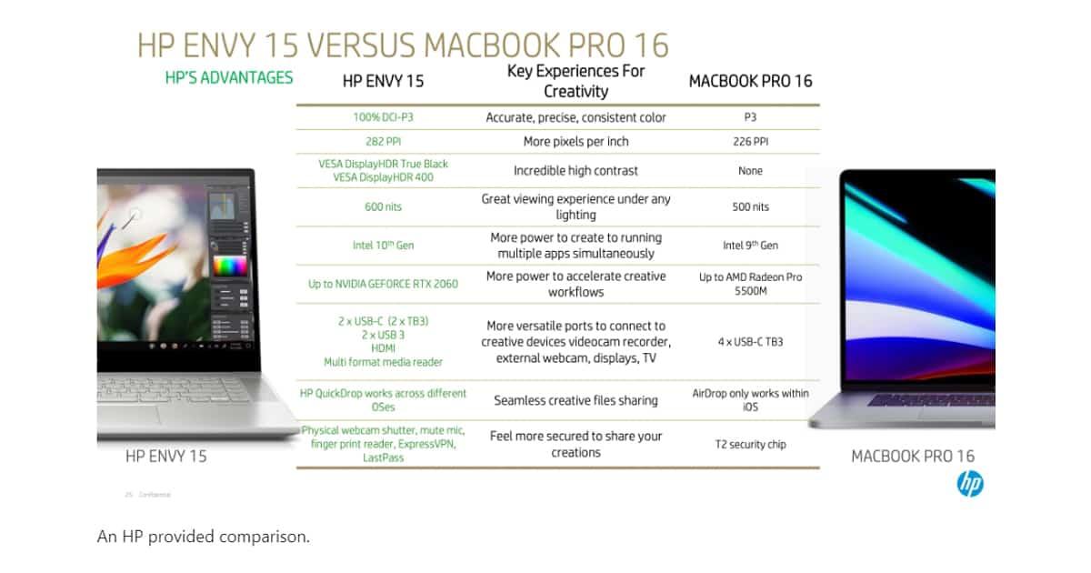 hp vs macbook