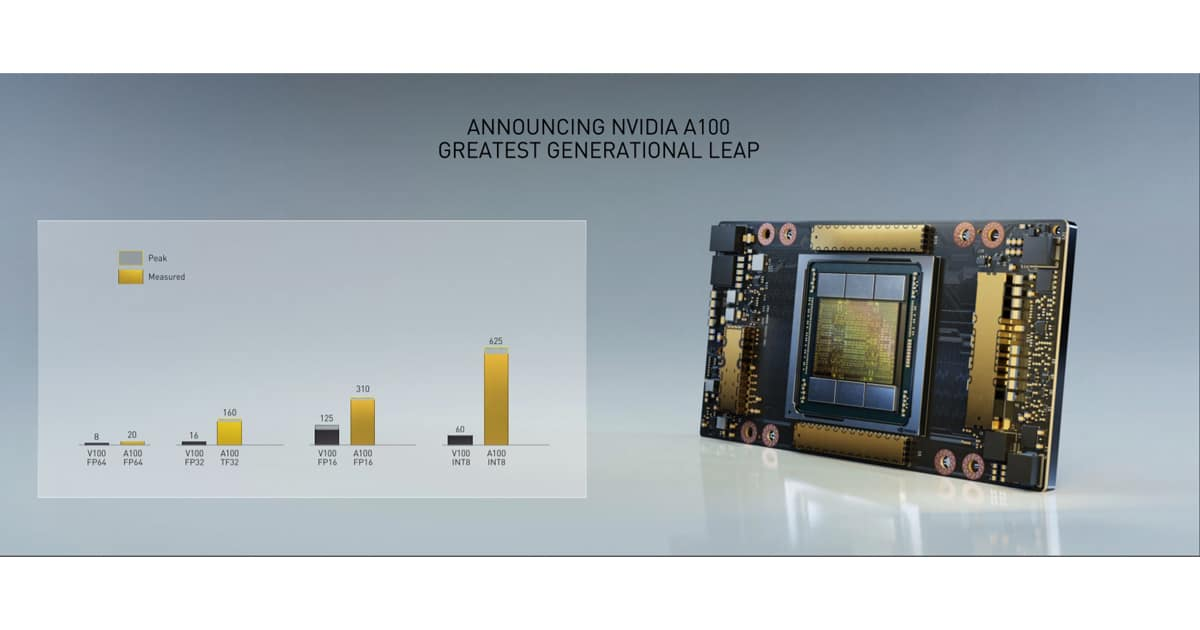Nvidia-A100-Performance