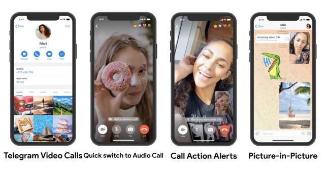 telegram video calling features