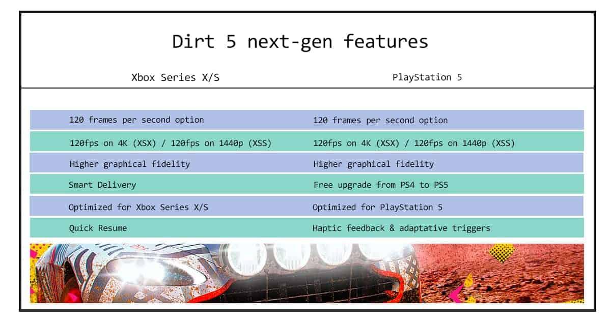 Dirt 5 next-gen features