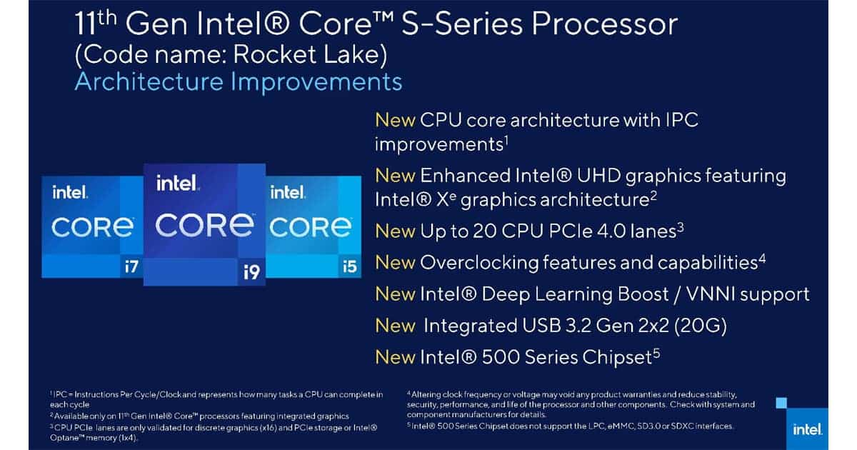 11th Gen Processor Features