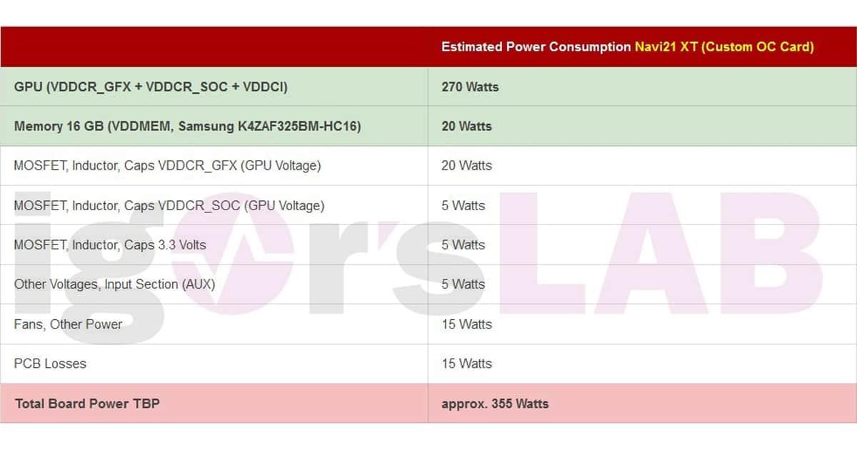 Navi21 XT custom PowerSpecs