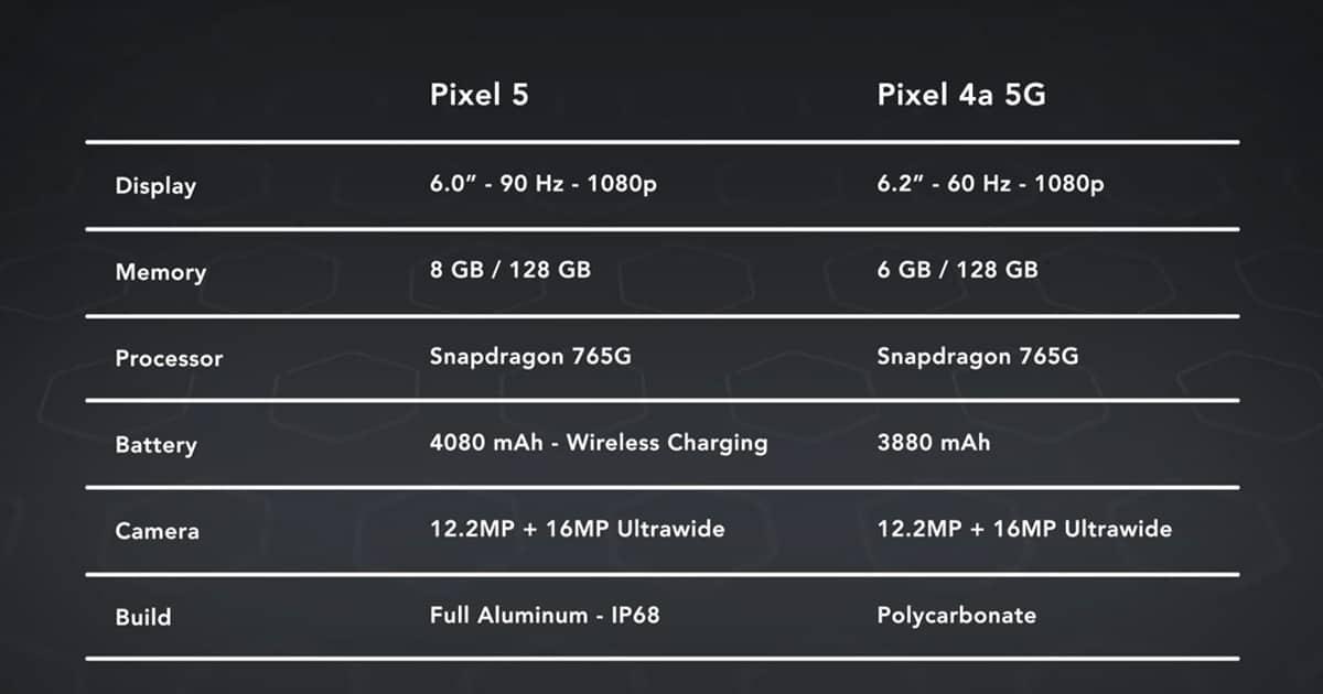 Pixel 5 specification