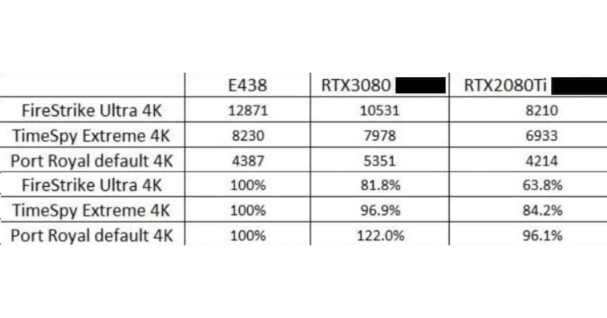 RX 6800XT vs RTX 3080