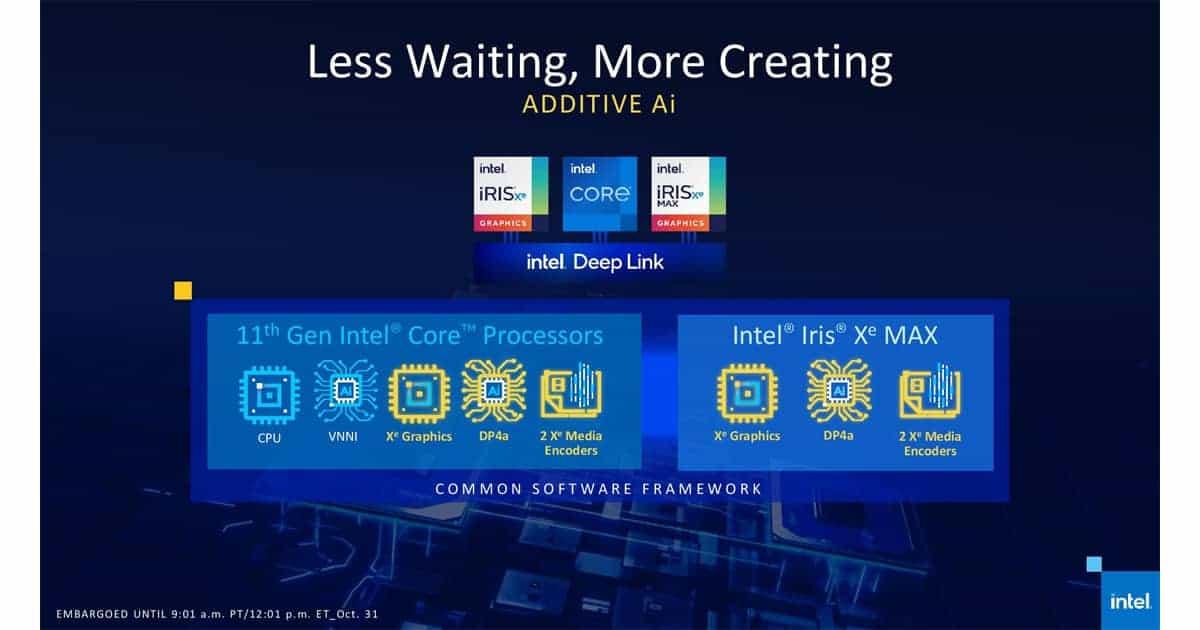 Intel Deep Link