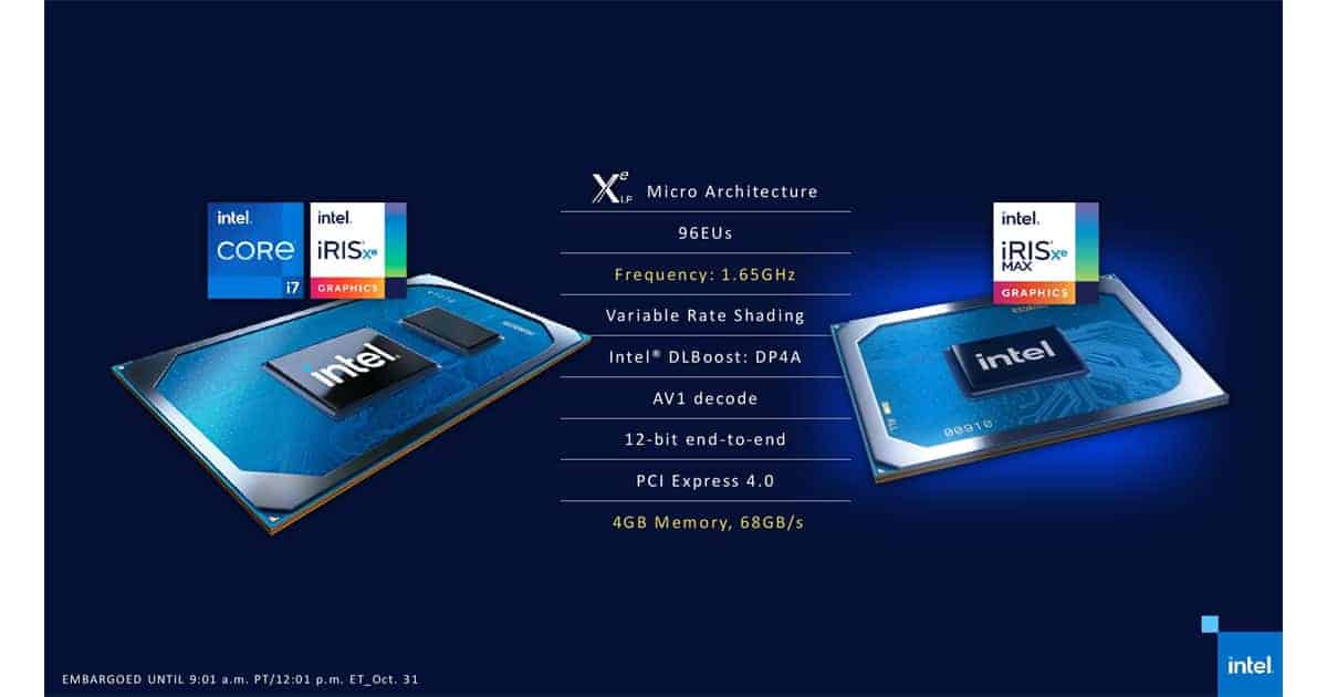Intel Xe Microarchitecture