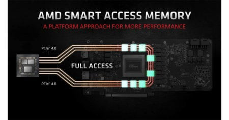 MSI pushing the Smart Access Memory on all its 500 series chipset motherboards