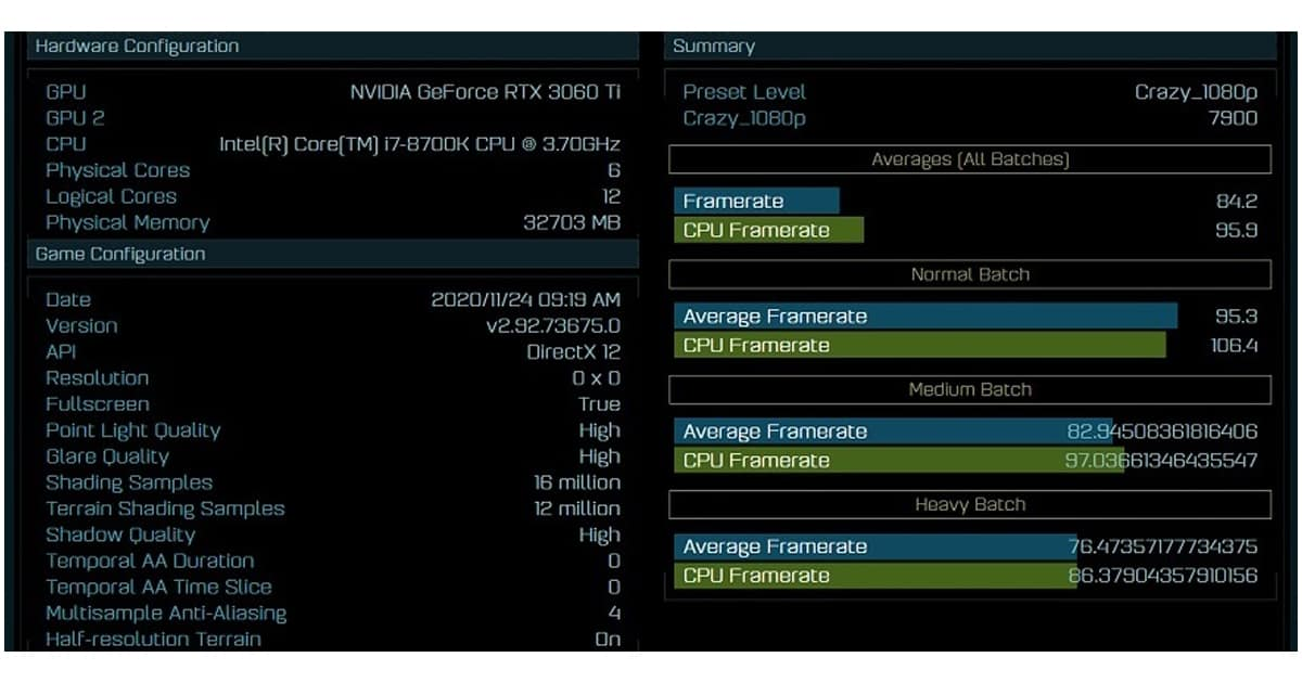 RTX 3060Ti Scores & settings