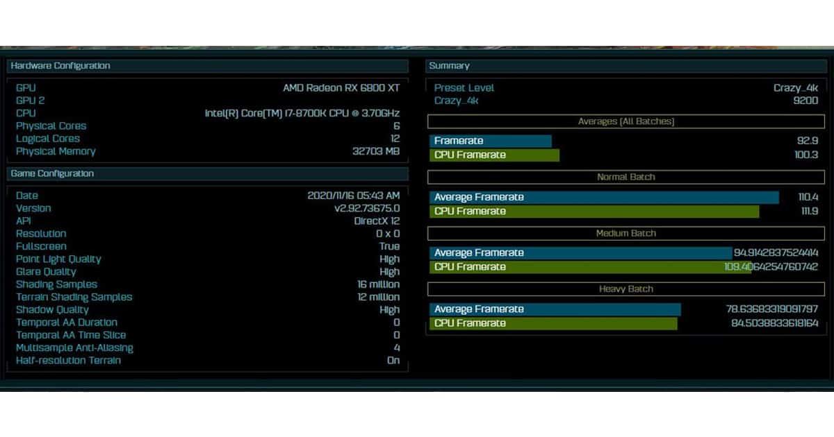 Radeon RX 6800XT AOTS benchmark