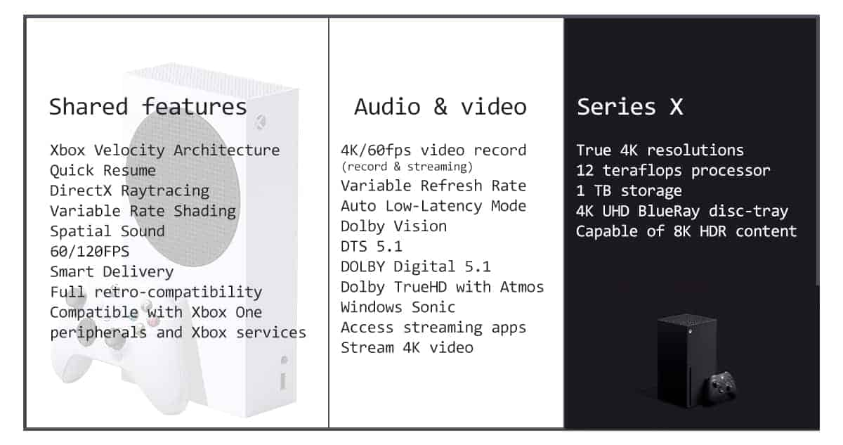 Xbox Series features