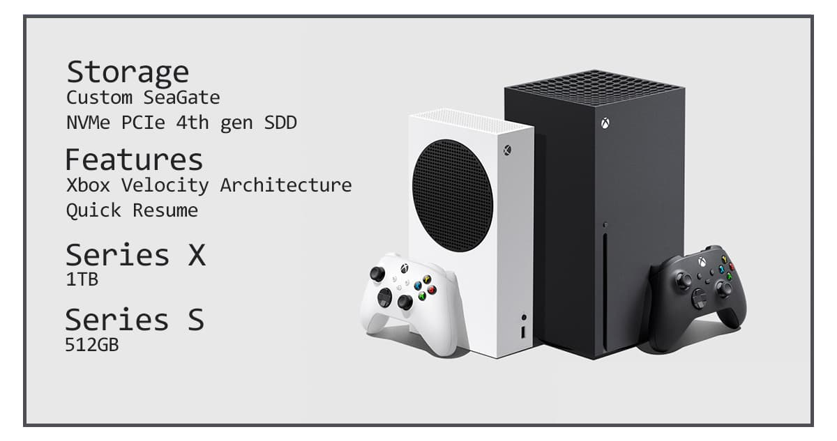 Xbox Series launch day