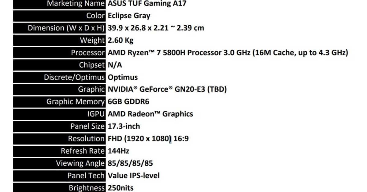 Asus TUF Gaming A17