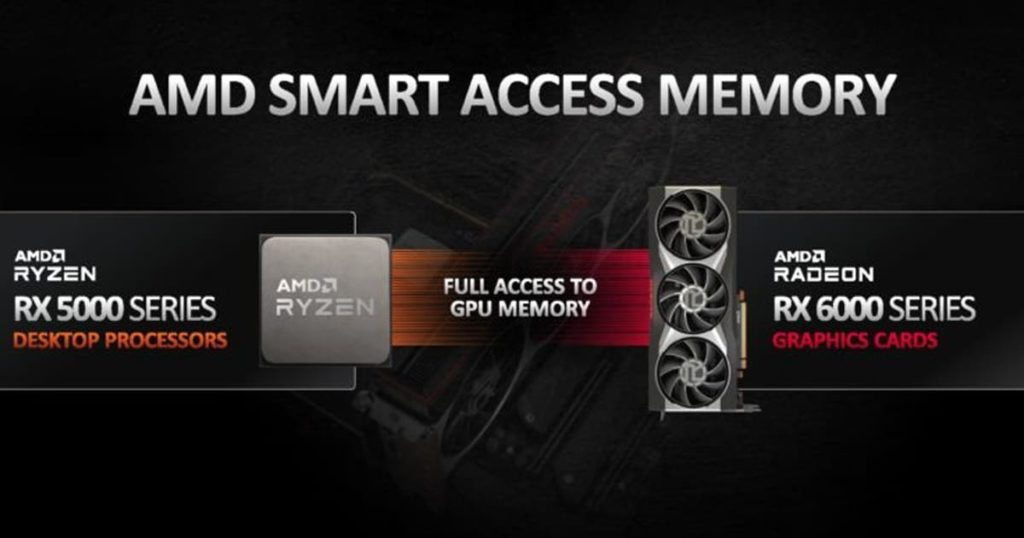 Asus introduces the SAM support on the Intel 10th generation motherboard