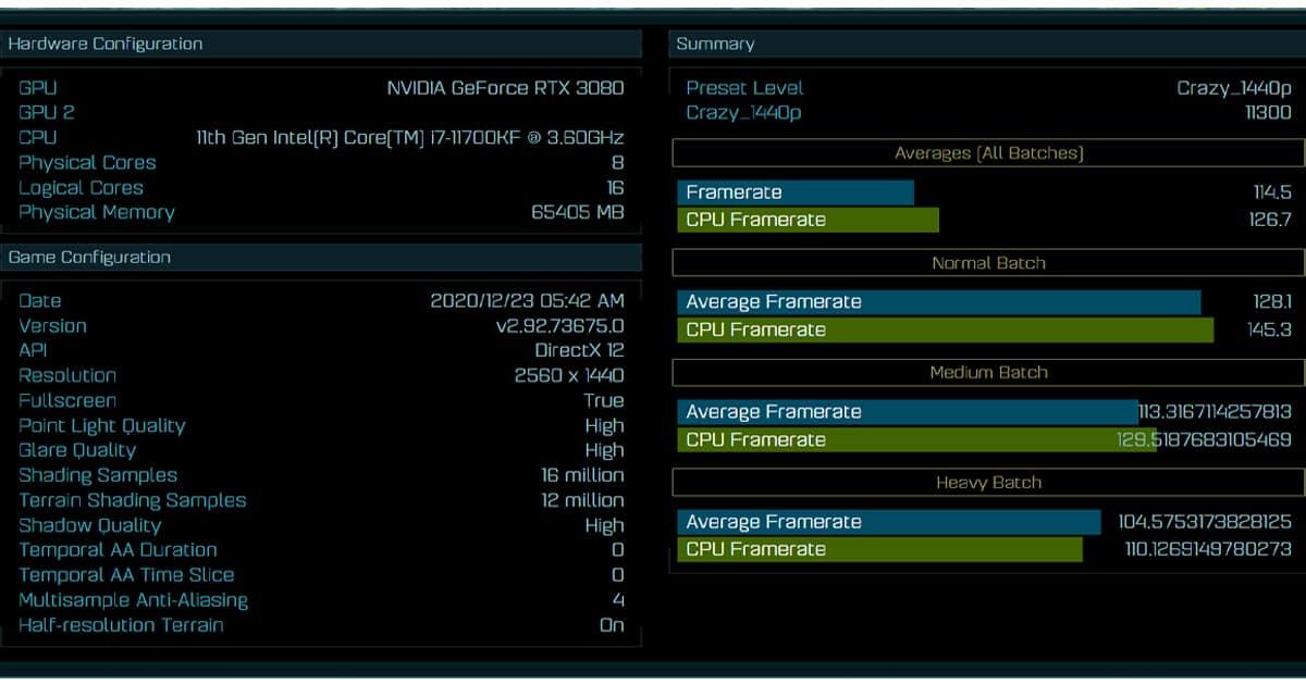 Core i7 11700KF Ashes bench