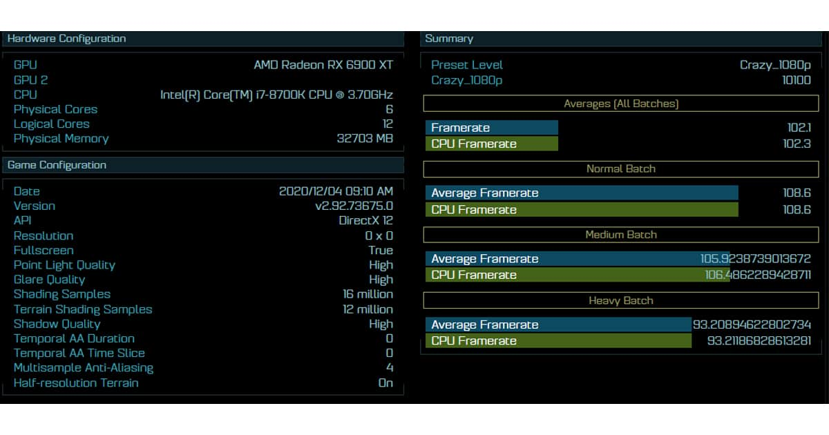 Radeon RX6900XT Ashes Bench