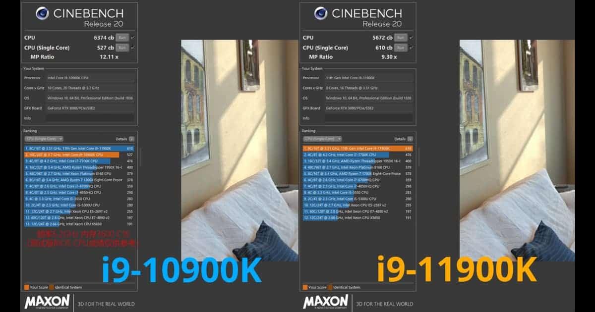 CinebenchR20 test