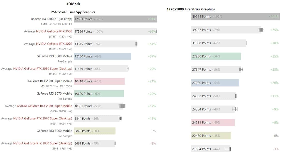 Fire strike bench benchmarks