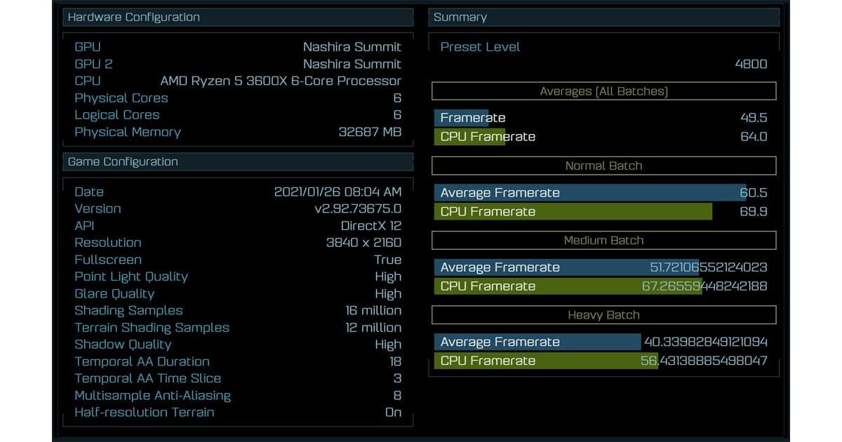 Nashira Point GPU
