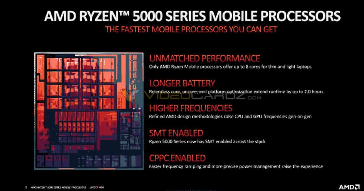 Ryzen 5000 improvement