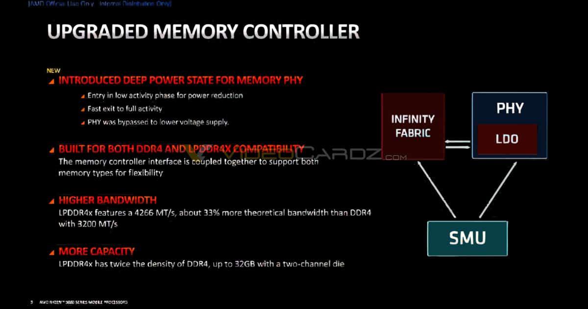 Ryzen 5000 memory controller