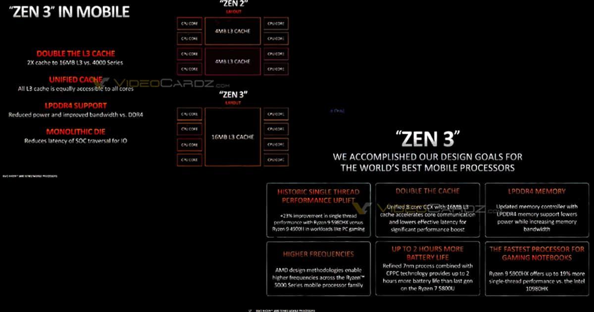 Zen 3 briefing