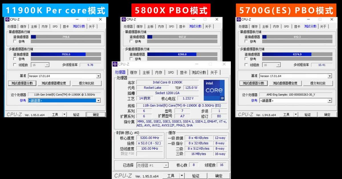 CPUZ Benchmark Core i9 11900K