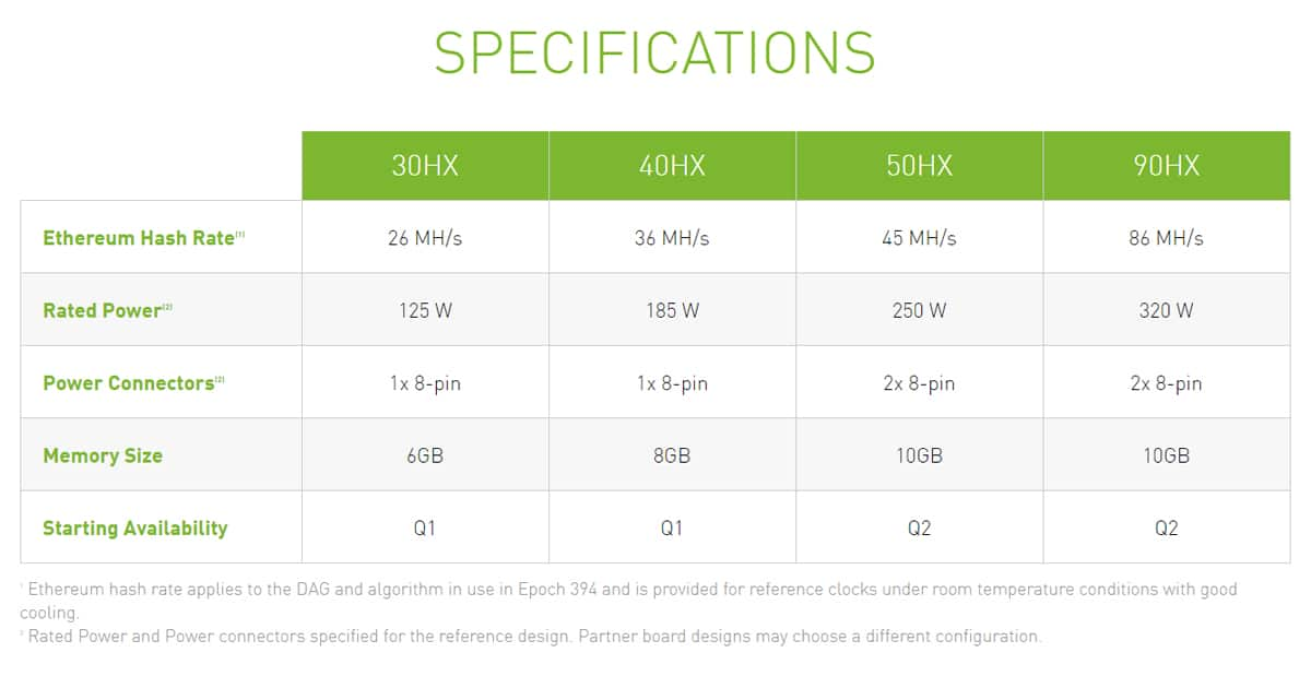 Nvidia CMP HX card