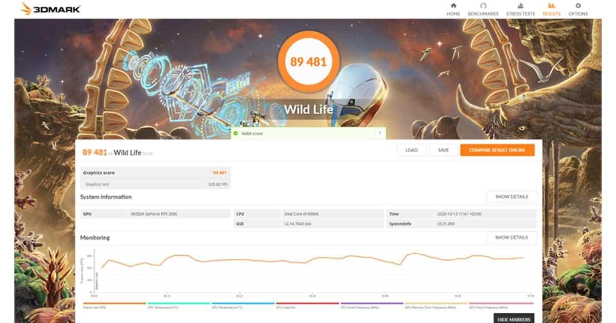 3DMark WildLife Results