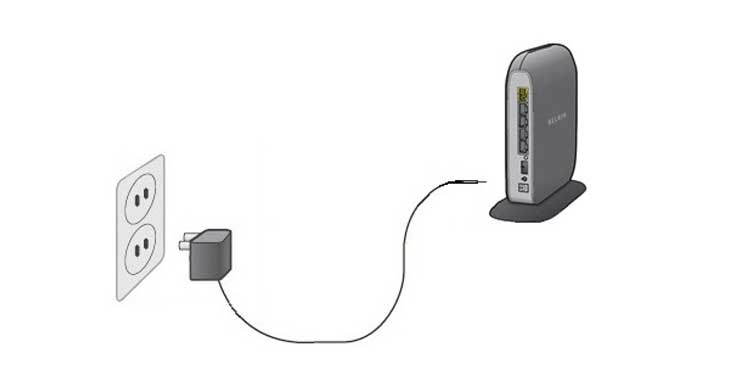Plug in Router