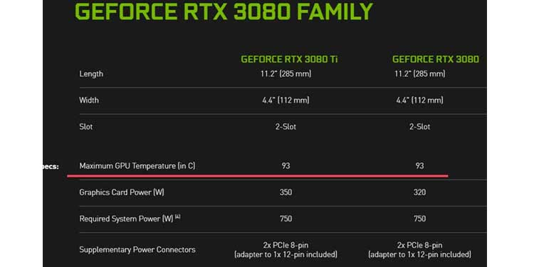 Graphics Card Temperature