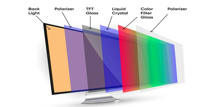 LCD-panel-structure