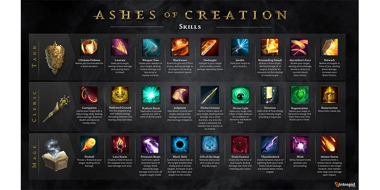 ashes of creation active skills